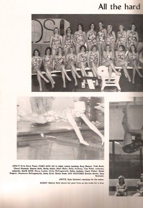 Yearbook 1977